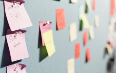How Effective is Design Thinking as an Innovation Methodology?